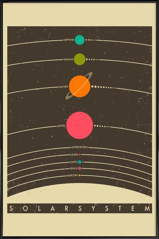 Solar System -Bild mit Kunststoffrahmen