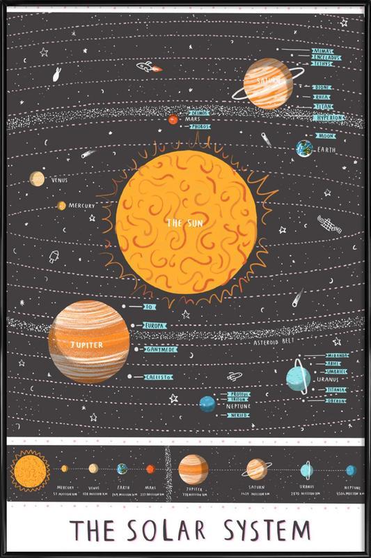 Solar System ingelijste poster