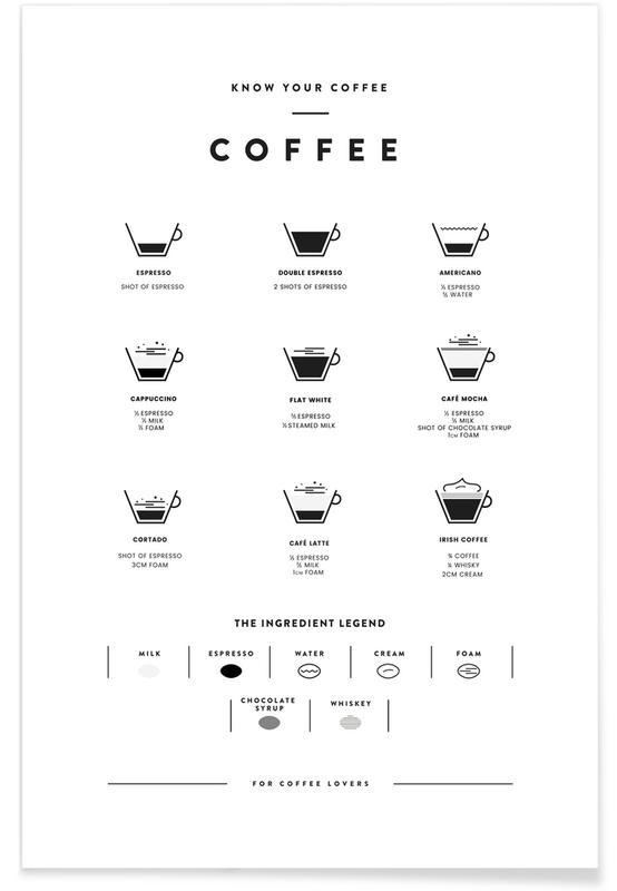 Coffee Chart Plakat