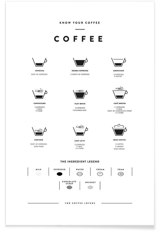 Coffee Chart -Poster