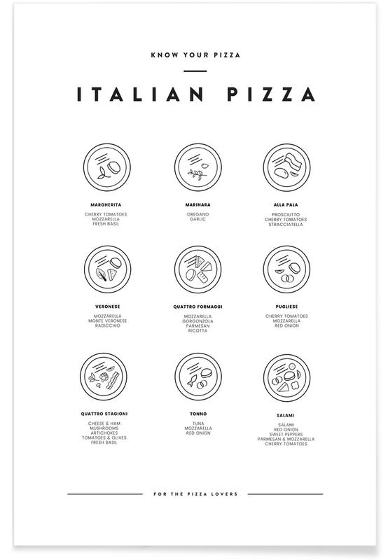 Know your Pizza -Poster